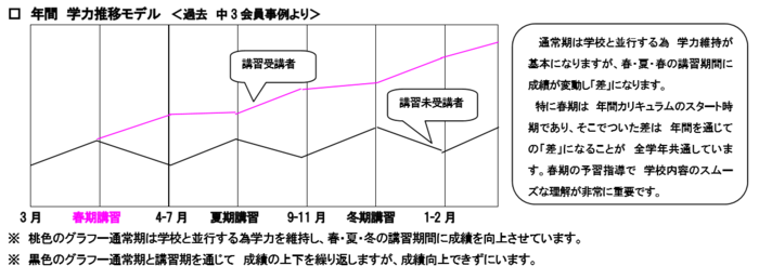 160310_graph.PNG